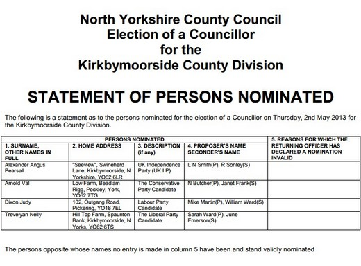 North Yorkshire County Council election of Councillor for Kirkbymoorside County Division